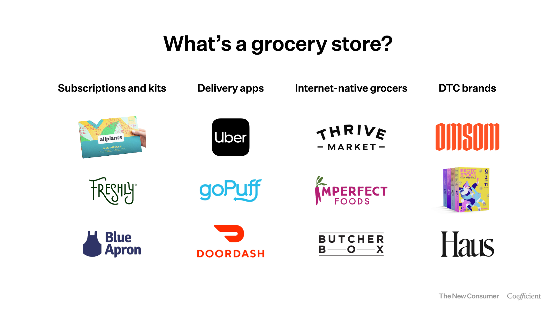 What's a grocery store?